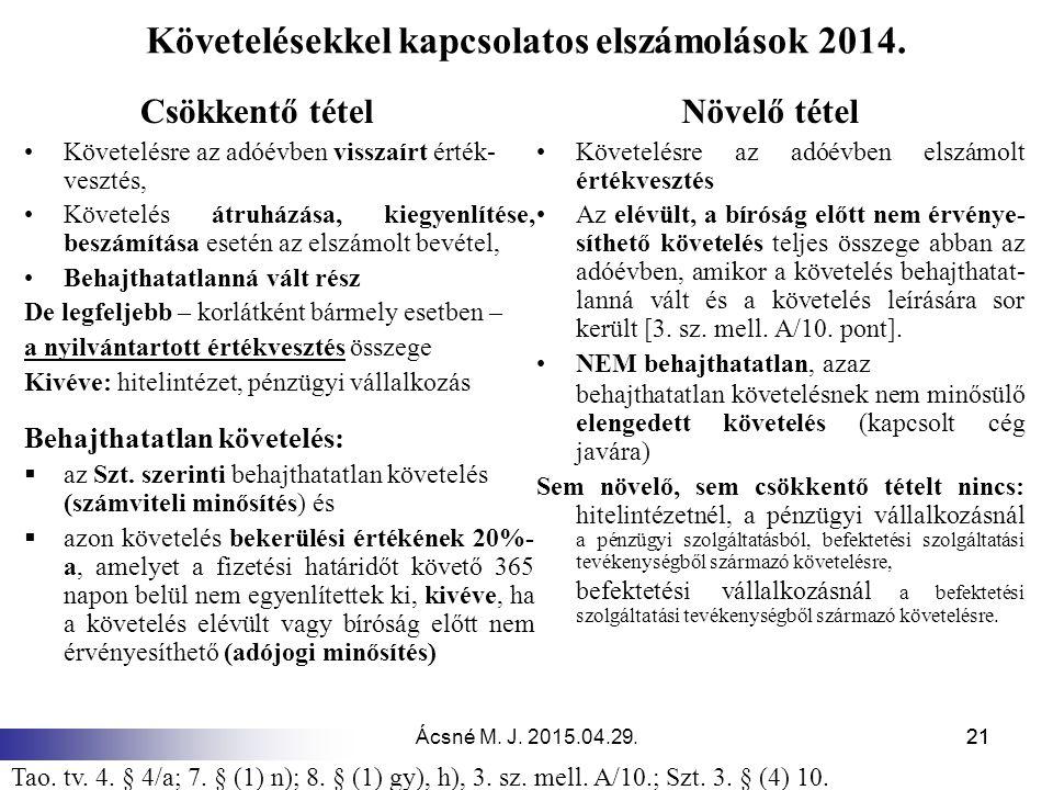Ácsné M. J. 2015.04.29.21 Követelésekkel kapcsolatos elszámolások 2014. Csökkentő tétel Követelésre az adóévben visszaírt érték- vesztés, Követelés át