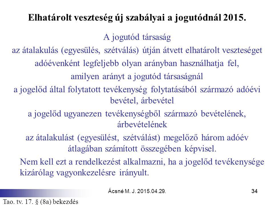 Ácsné M. J. 2015.04.29.34 Elhatárolt veszteség új szabályai a jogutódnál 2015. A jogutód társaság az átalakulás (egyesülés, szétválás) útján átvett el