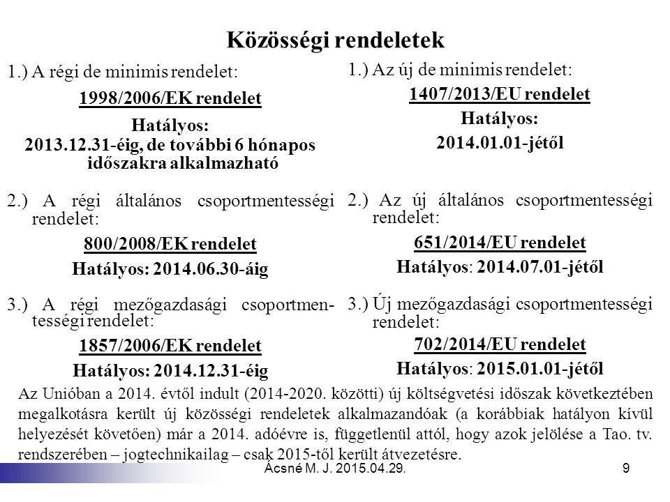 Ácsné M. J. 2015.04.29.9 Közösségi rendeletek 1.) A régi de minimis rendelet: 1998/2006/EK rendelet Hatályos: 2013.12.31-éig, de további 6 hónapos idő