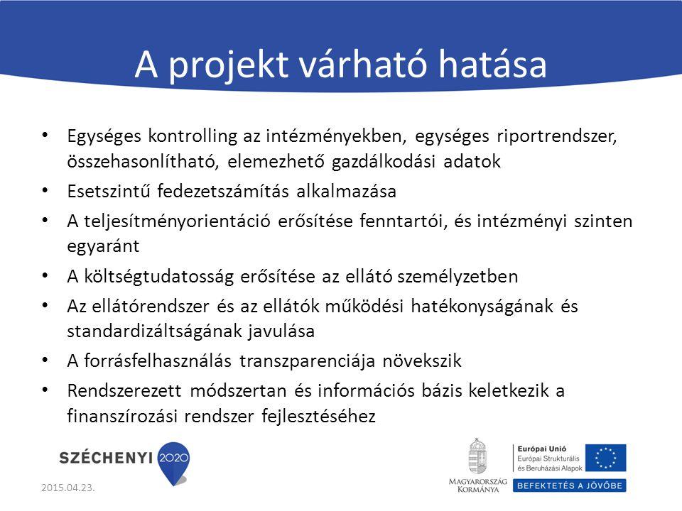 A projekt várható hatása Egységes kontrolling az intézményekben, egységes riportrendszer, összehasonlítható, elemezhető gazdálkodási adatok Esetszintű fedezetszámítás alkalmazása A teljesítményorientáció erősítése fenntartói, és intézményi szinten egyaránt A költségtudatosság erősítése az ellátó személyzetben Az ellátórendszer és az ellátók működési hatékonyságának és standardizáltságának javulása A forrásfelhasználás transzparenciája növekszik Rendszerezett módszertan és információs bázis keletkezik a finanszírozási rendszer fejlesztéséhez 2015.04.23.