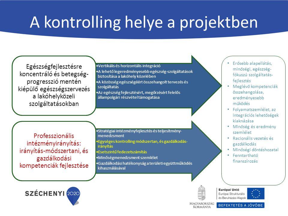 A kontrolling helye a projektben Vertikális és horizontális integráció A lehető legeredményesebb egészség-szolgáltatások biztosítása a lakóhely közelében A közösség egészségéért összehangolt tervezés és szolgáltatás Az egészség fejlesztésért, megőrzésért felelős állampolgári részvétel támogatása Egészségfejlesztésre koncentráló és betegség- progresszió mentén kiépülő egészségszervezés a lakóhelyközeli szolgáltatásokban Stratégiai intézményfejlesztés és teljesítmény- menedzsment Egységes kontrolling módszertan, és gazdálkodás- irányítás Esetszintű fedezetszámítás Minőségmenedzsment szemlélet Gazdálkodási hatékonyság a területi együttműködés kihasználásával Professzionális intézményirányítás: irányítás-módszertani, és gazdálkodási kompetenciák fejlesztése Erősebb alapellátás, minőségi, egészség- fókuszú szolgáltatás- fejlesztés Meglévő kompetenciák összehangolása, eredményesebb működés Folyamatszemlélet, az integrációs lehetőségek kiaknázása Minőség és eredmény szemlélet Racionális vezetés és gazdálkodás Minőségi döntéshozatal Fenntartható finanszírozás