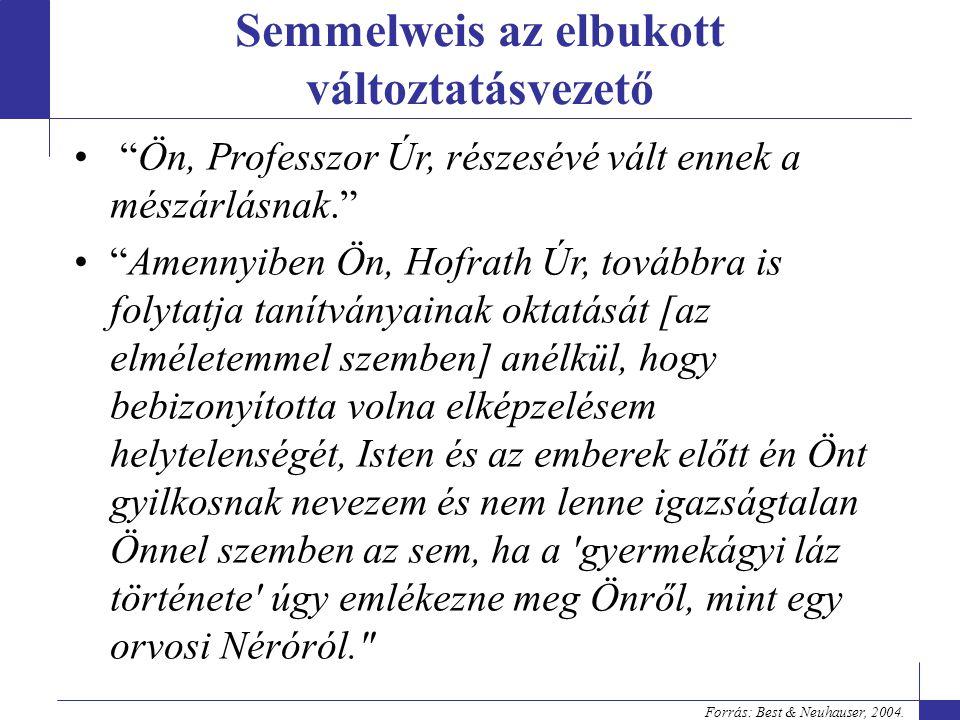 Semmelweis a zseniális innovátor Forrás: Pittet és Boyce, 2001.