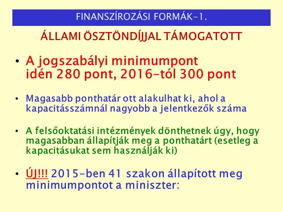ÁLLAMI ÖSZTÖNDÍJJAL TÁMOGATOTT A jogszabályi minimumpont idén 280 pont, 2016-tól 300 pont Magasabb ponthatár ott alakulhat ki, ahol a kapacitásszámnál