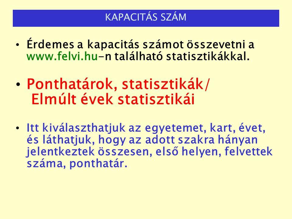 Érdemes a kapacitás számot összevetni a www.felvi.hu-n található statisztikákkal. Ponthatárok, statisztikák/ Elmúlt évek statisztikái Itt kiválaszthat