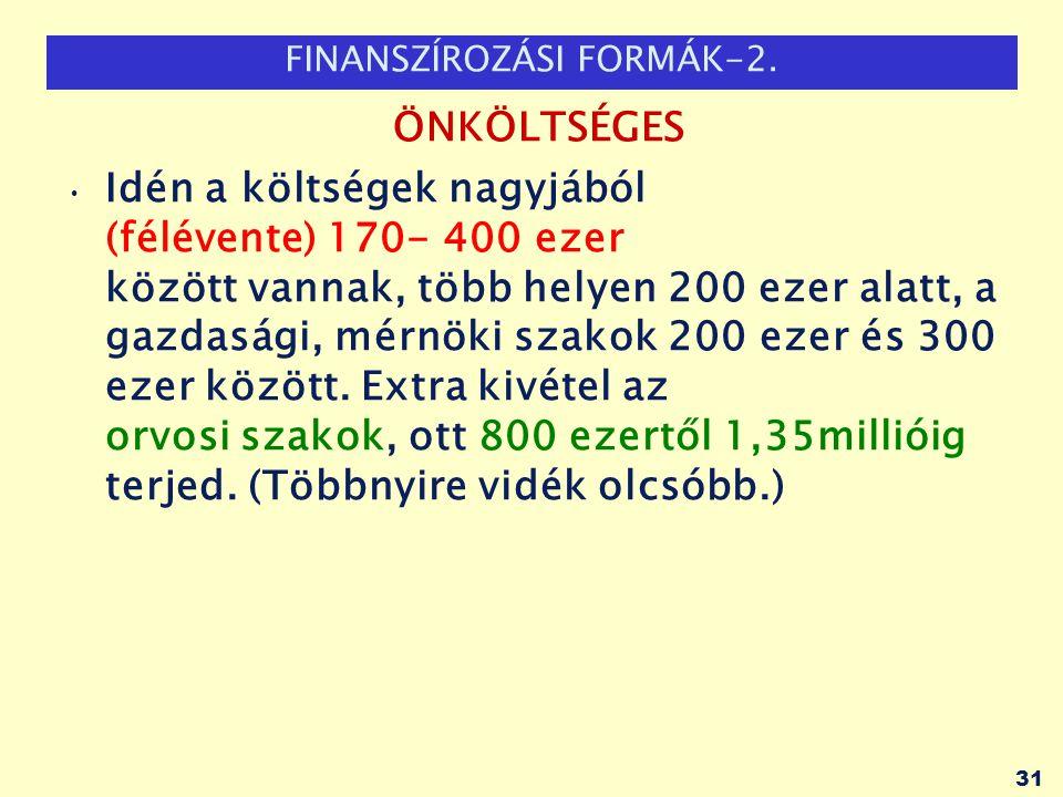 FINANSZÍROZÁSI FORMÁK-2. ÖNKÖLTSÉGES Idén a költségek nagyjából (félévente) 170- 400 ezer között vannak, több helyen 200 ezer alatt, a gazdasági, mérn