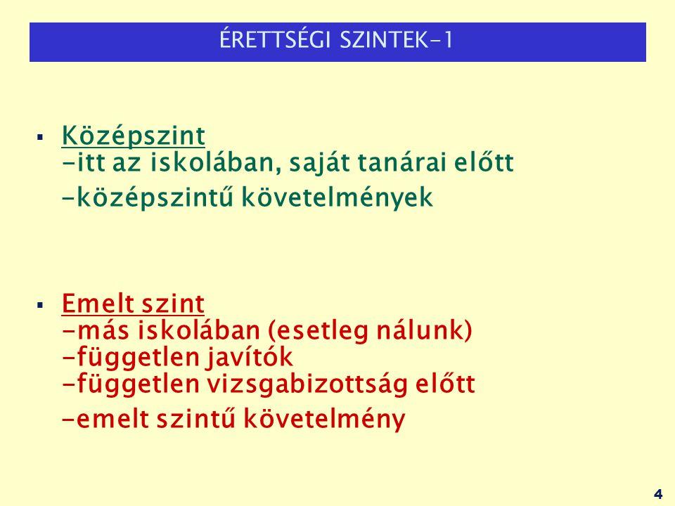 ÉRETTSÉGI SZINTEK-1  Középszint -itt az iskolában, saját tanárai előtt -középszintű követelmények  Emelt szint -más iskolában (esetleg nálunk) -függ