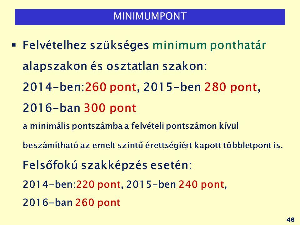 46 MINIMUMPONT  Felvételhez szükséges minimum ponthatár alapszakon és osztatlan szakon: 2014-ben:260 pont, 2015-ben 280 pont, 2016-ban 300 pont a min
