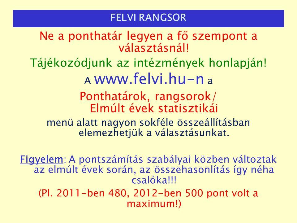 FELVI RANGSOR Ne a ponthatár legyen a fő szempont a választásnál! Tájékozódjunk az intézmények honlapján! A www.felvi.hu-n a Ponthatárok, rangsorok/ E