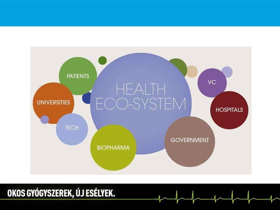 Mit adhat az innovatív gyógyszeripar.
