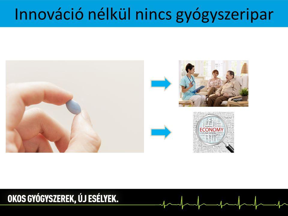 Innováció nélkül nincs gyógyszeripar