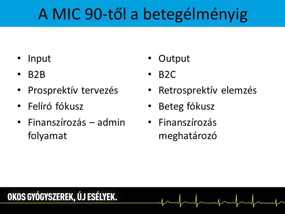 A MIC 90-től a betegélményig Input B2B Prosprektív tervezés Felíró fókusz Finanszírozás – admin folyamat Output B2C Retrosprektív elemzés Beteg fókusz Finanszírozás meghatározó