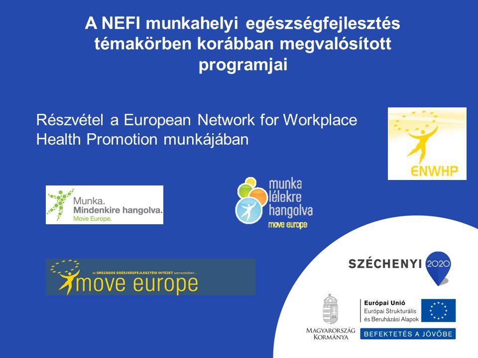 Részvétel a European Network for Workplace Health Promotion munkájában A NEFI munkahelyi egészségfejlesztés témakörben korábban megvalósított programj