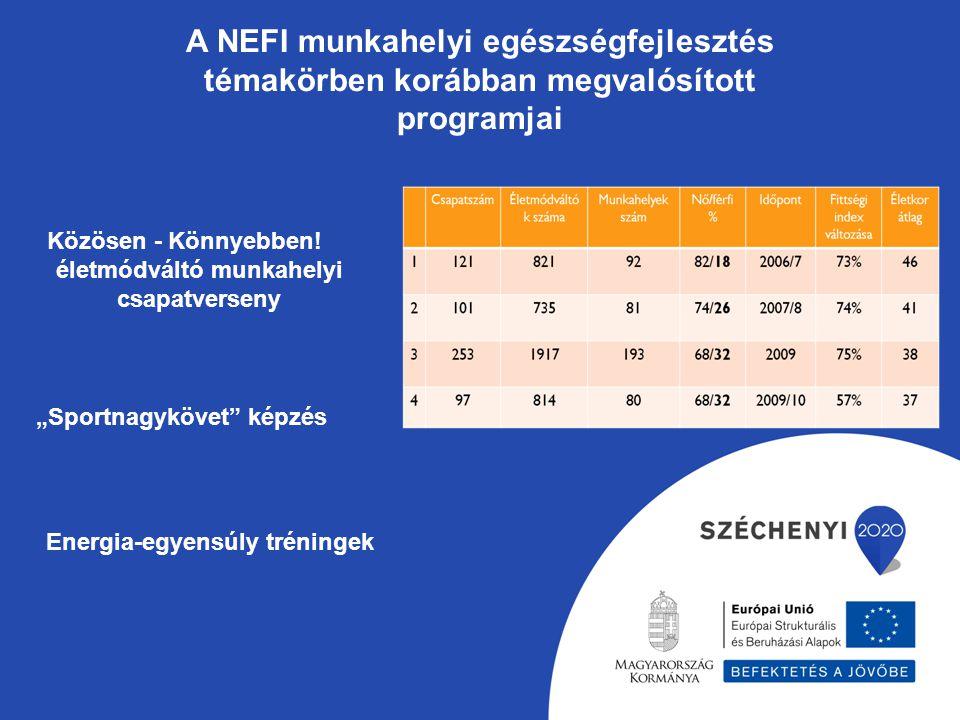 """Energia-egyensúly tréningek """"Sportnagykövet"""" képzés Közösen - Könnyebben! életmódváltó munkahelyi csapatverseny A NEFI munkahelyi egészségfejlesztés t"""