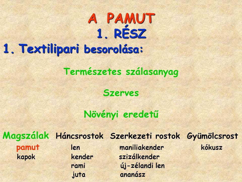 A PAMUT 1. RÉSZ 1.Textilipari besorolása: Természetes szálasanyag Szerves Növényi eredetű Magszálak Háncsrostok Szerkezeti rostok Gyümölcsrost pamut l