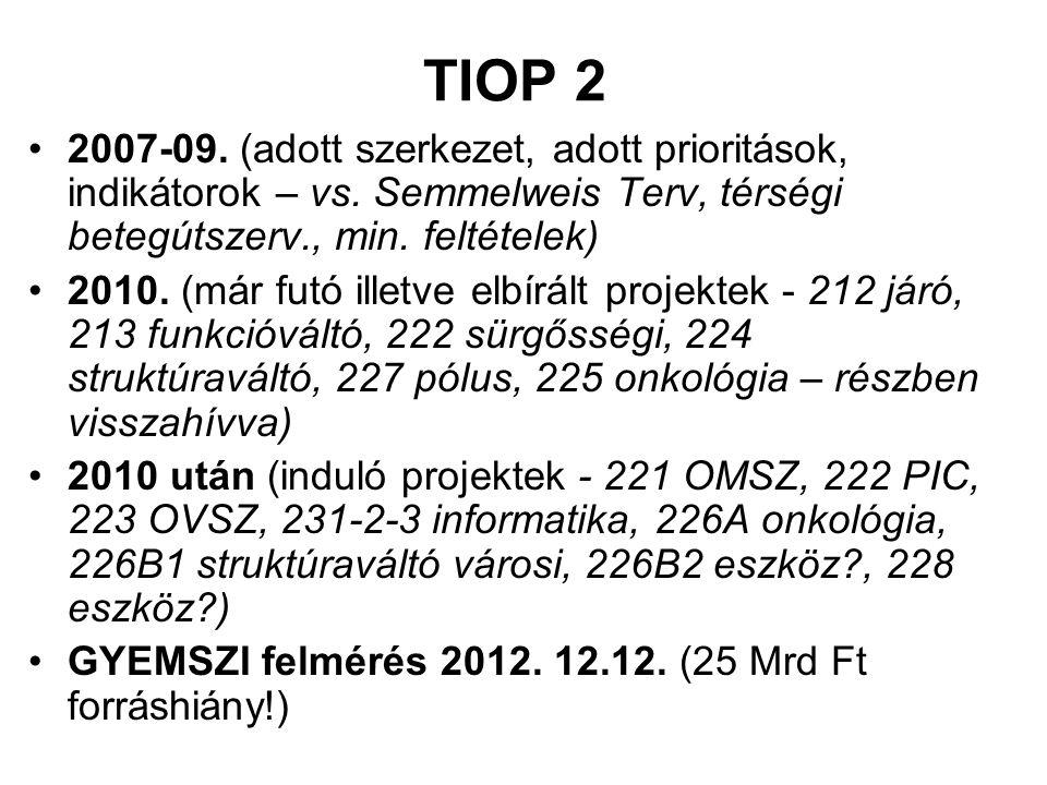 TIOP 2 2007-09. (adott szerkezet, adott prioritások, indikátorok – vs. Semmelweis Terv, térségi betegútszerv., min. feltételek) 2010. (már futó illetv