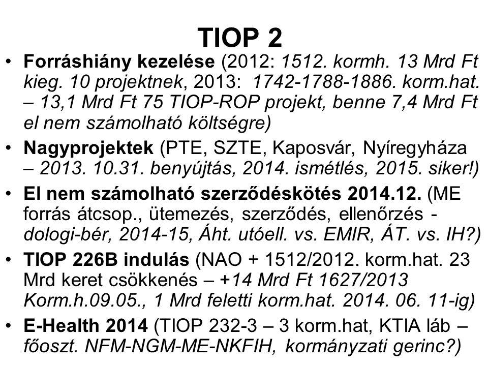 TIOP 2 Forráshiány kezelése (2012: 1512. kormh. 13 Mrd Ft kieg. 10 projektnek, 2013: 1742-1788-1886. korm.hat. – 13,1 Mrd Ft 75 TIOP-ROP projekt, benn