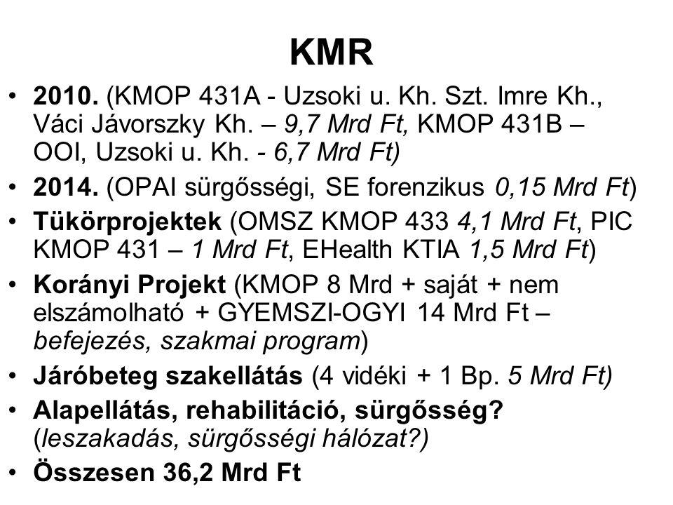 KMR 2010. (KMOP 431A - Uzsoki u. Kh. Szt. Imre Kh., Váci Jávorszky Kh. – 9,7 Mrd Ft, KMOP 431B – OOI, Uzsoki u. Kh. - 6,7 Mrd Ft) 2014. (OPAI sürgőssé