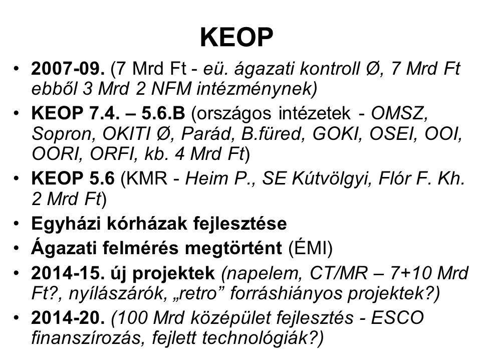 KEOP 2007-09. (7 Mrd Ft - eü. ágazati kontroll Ø, 7 Mrd Ft ebből 3 Mrd 2 NFM intézménynek) KEOP 7.4. – 5.6.B (országos intézetek - OMSZ, Sopron, OKITI