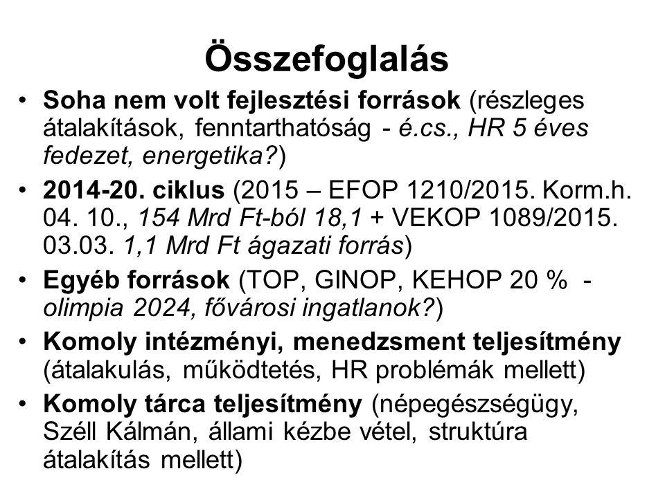 Összefoglalás Soha nem volt fejlesztési források (részleges átalakítások, fenntarthatóság - é.cs., HR 5 éves fedezet, energetika?) 2014-20. ciklus (20