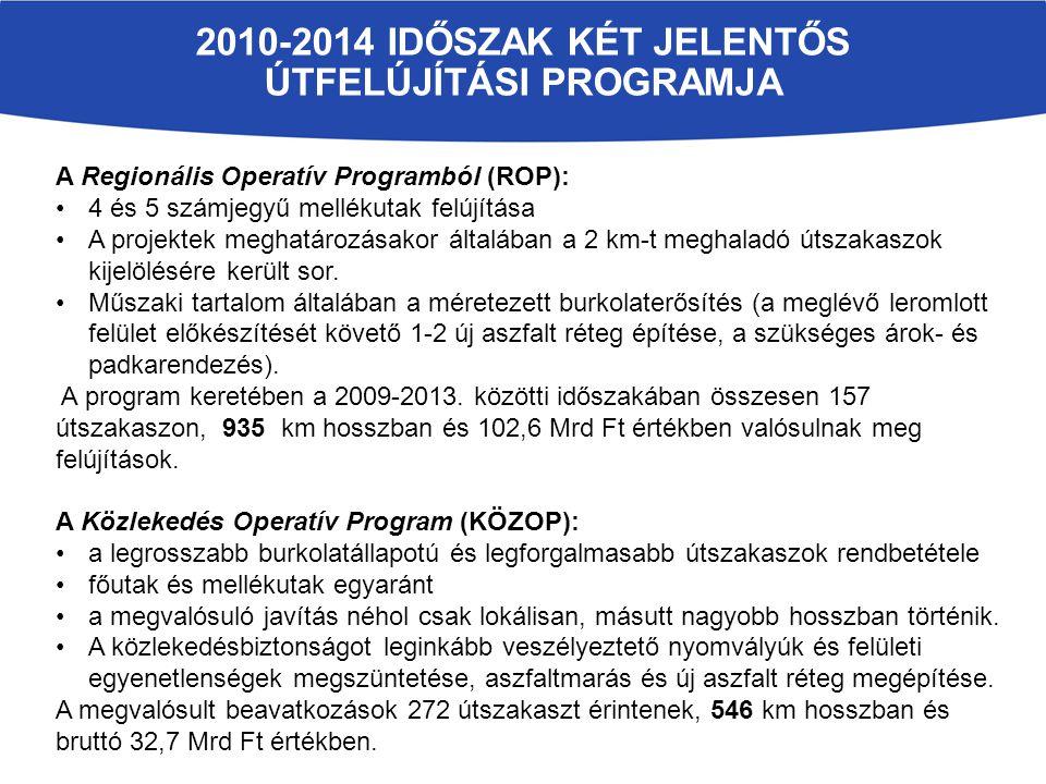 2010-2014 IDŐSZAK KÉT JELENTŐS ÚTFELÚJÍTÁSI PROGRAMJA A Regionális Operatív Programból (ROP): 4 és 5 számjegyű mellékutak felújítása A projektek megha