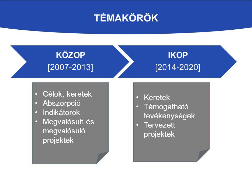 TÉMAKÖRÖK KÖZOP [2007-2013] IKOP [2014-2020] Célok, keretek Abszorpció Indikátorok Megvalósult és megvalósuló projektek Keretek Támogatható tevékenysé