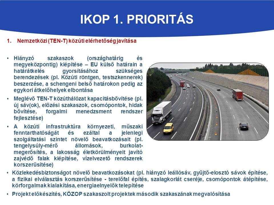 IKOP 1. PRIORITÁS 1.Nemzetközi (TEN-T) közúti elérhetőség javítása Hiányzó szakaszok (országhatárig és megyeközpontig) kiépítése – EU külső határain a