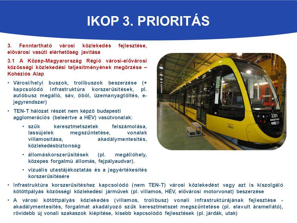 IKOP 3. PRIORITÁS 3. Fenntartható városi közlekedés fejlesztése, elővárosi vasúti elérhetőség javítása 3.1 A Közép-Magyarország Régió városi-elővárosi