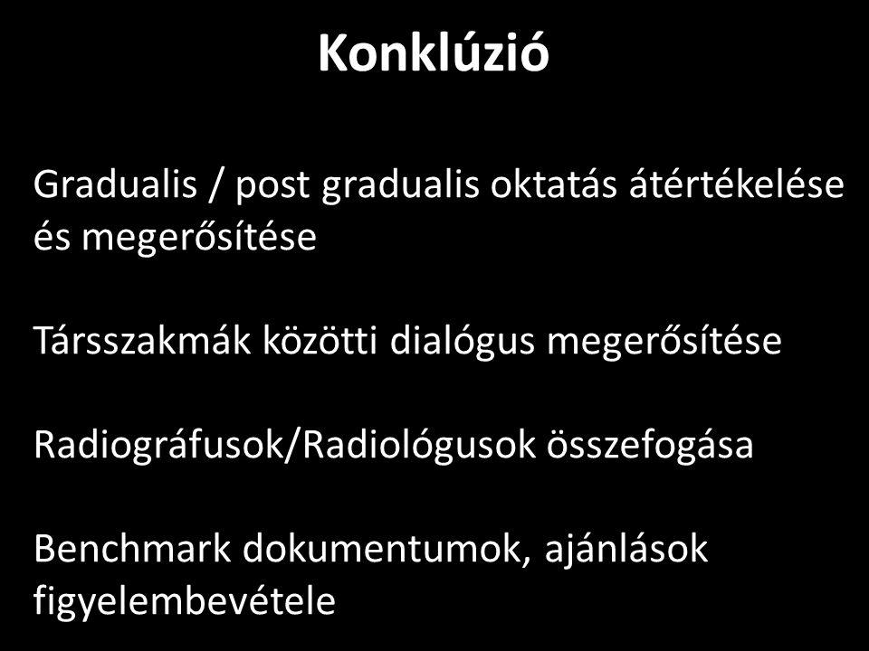 Konklúzió Gradualis / post gradualis oktatás átértékelése és megerősítése Társszakmák közötti dialógus megerősítése Radiográfusok/Radiológusok összefo