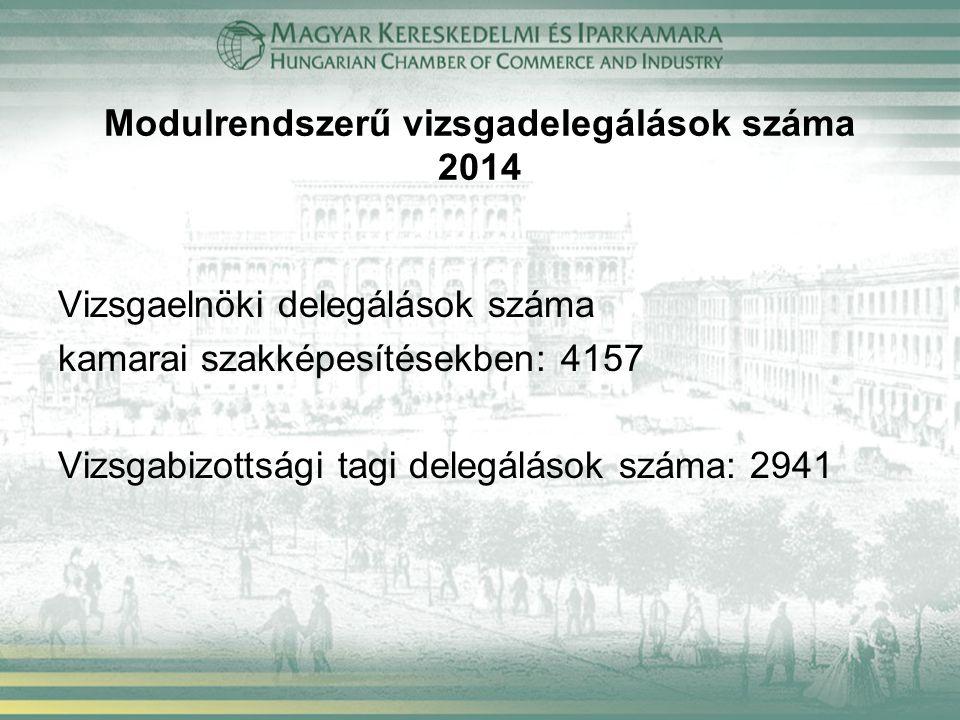Modulrendszerű vizsgadelegálások száma 2014 Vizsgaelnöki delegálások száma kamarai szakképesítésekben: 4157 Vizsgabizottsági tagi delegálások száma: 2941