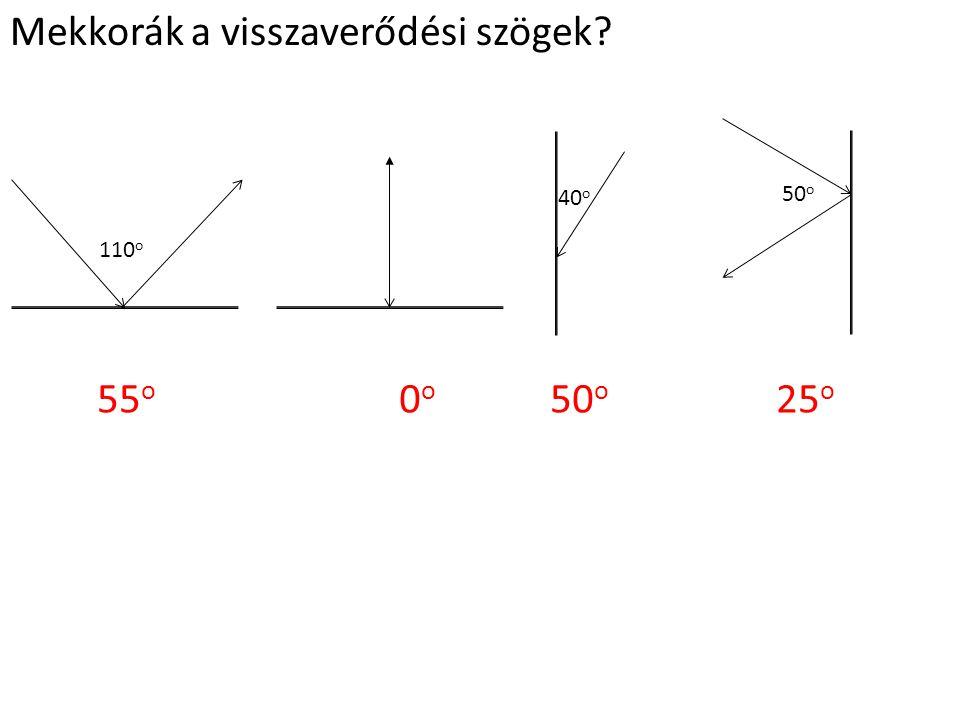 Mekkorák a visszaverődési szögek? 110 o 40 o 50 o 55 o 0 o 50 o 25 o