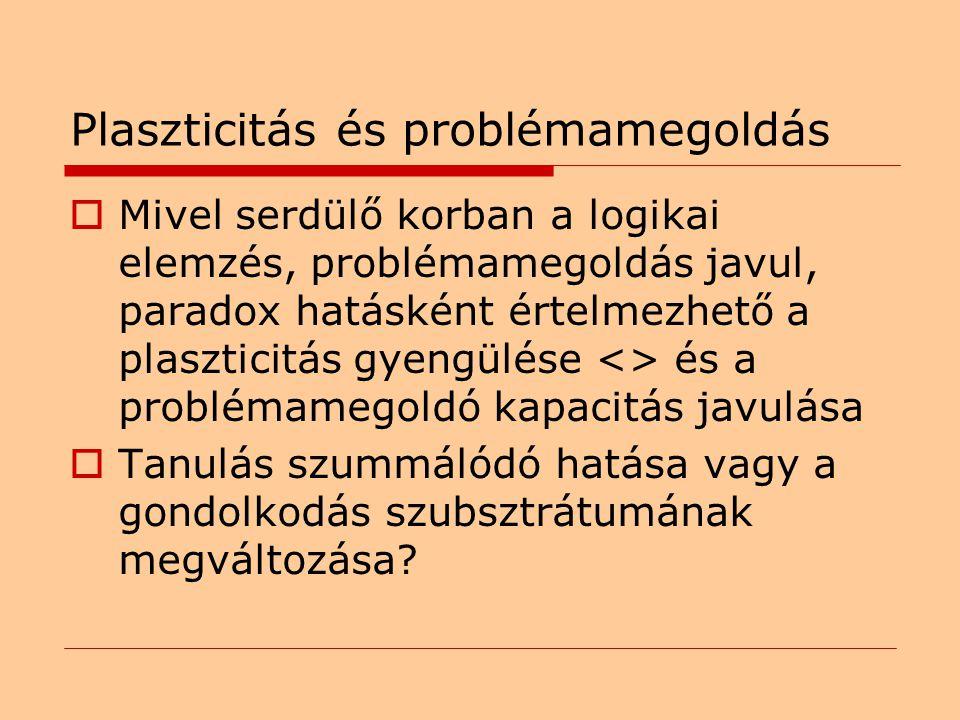 Plaszticitás és problémamegoldás  Mivel serdülő korban a logikai elemzés, problémamegoldás javul, paradox hatásként értelmezhető a plaszticitás gyengülése <> és a problémamegoldó kapacitás javulása  Tanulás szummálódó hatása vagy a gondolkodás szubsztrátumának megváltozása