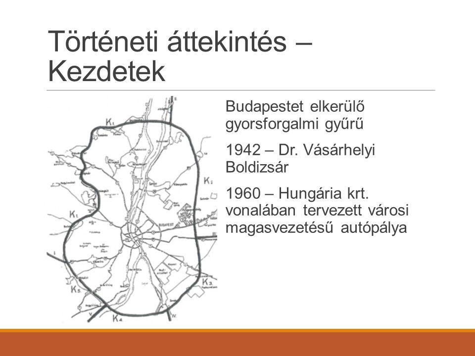 Történeti áttekintés – Kezdetek Budapestet elkerülő gyorsforgalmi gyűrű 1942 – Dr. Vásárhelyi Boldizsár 1960 – Hungária krt. vonalában tervezett város