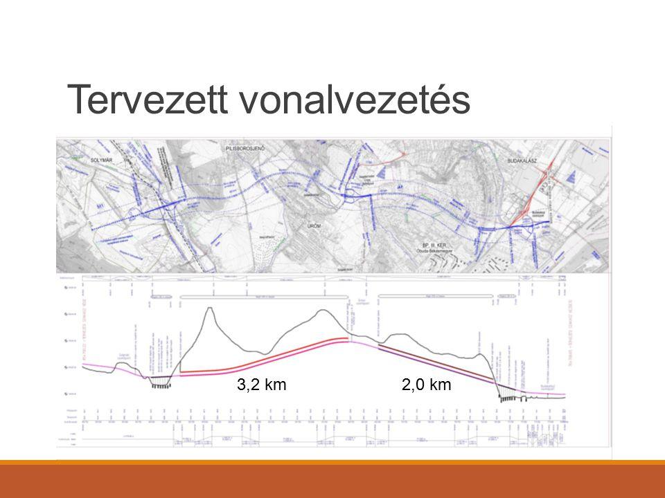 Tervezett vonalvezetés 3,2 km2,0 km