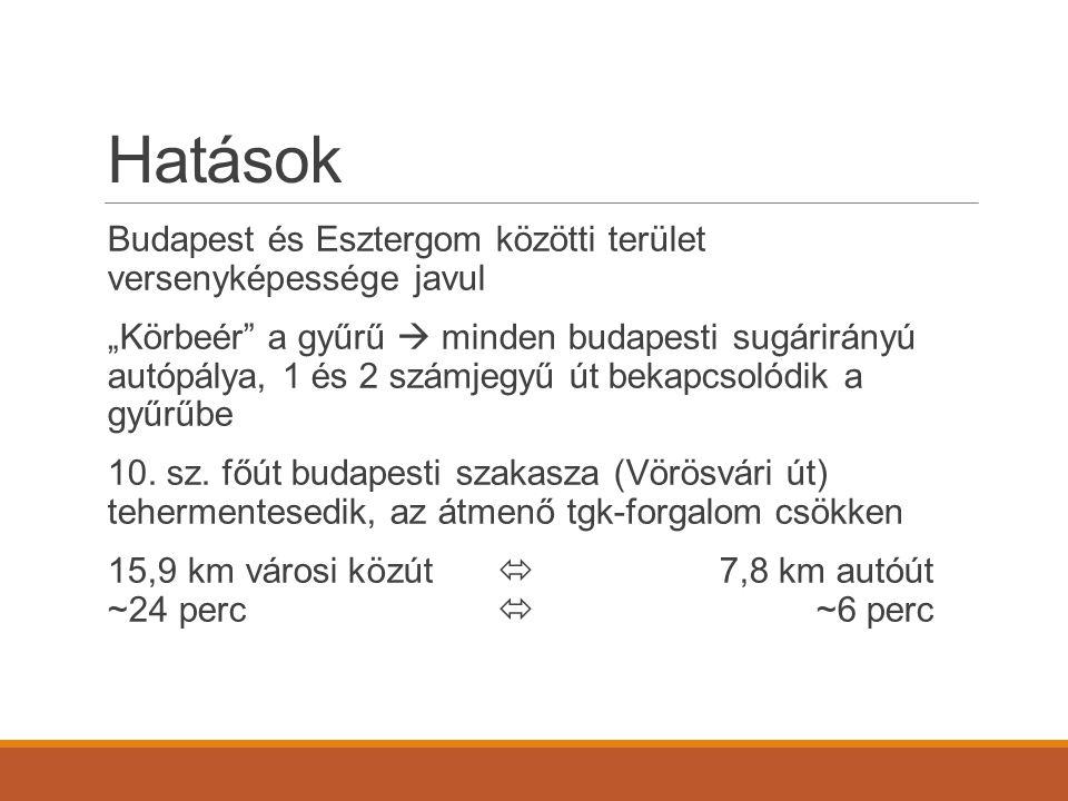 """Hatások Budapest és Esztergom közötti terület versenyképessége javul """"Körbeér"""" a gyűrű  minden budapesti sugárirányú autópálya, 1 és 2 számjegyű út b"""
