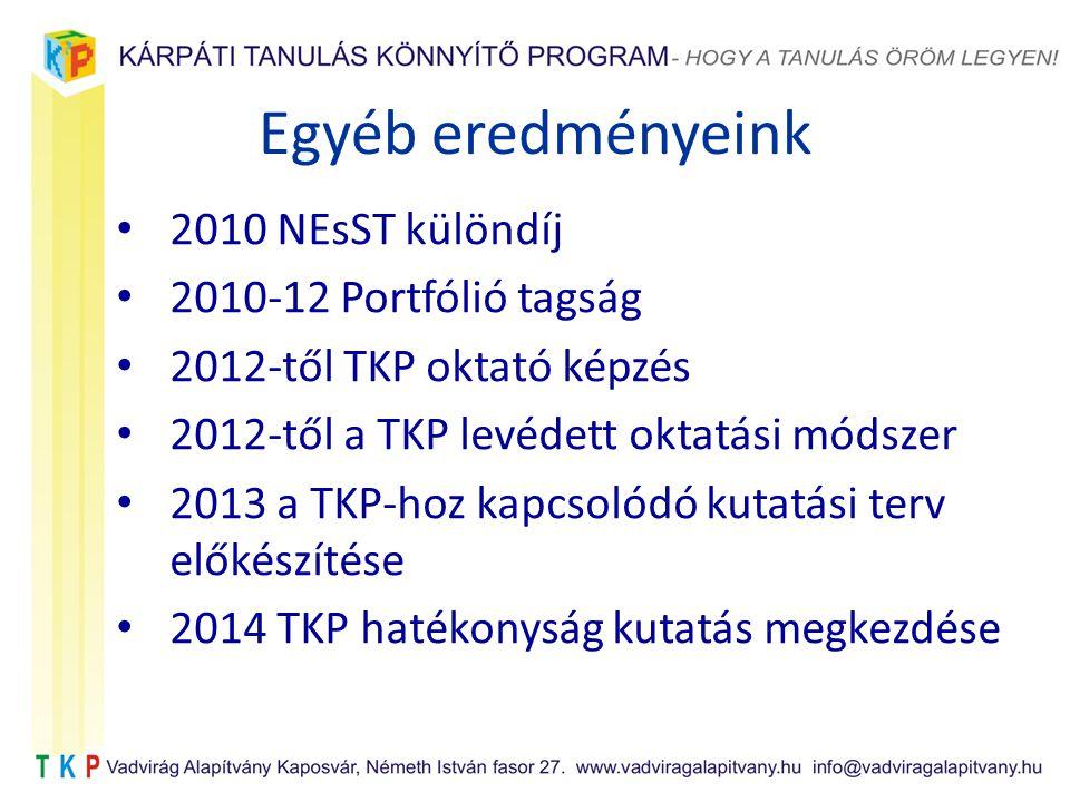 Egyéb eredményeink 2010 NEsST különdíj 2010-12 Portfólió tagság 2012-től TKP oktató képzés 2012-től a TKP levédett oktatási módszer 2013 a TKP-hoz kapcsolódó kutatási terv előkészítése 2014 TKP hatékonyság kutatás megkezdése