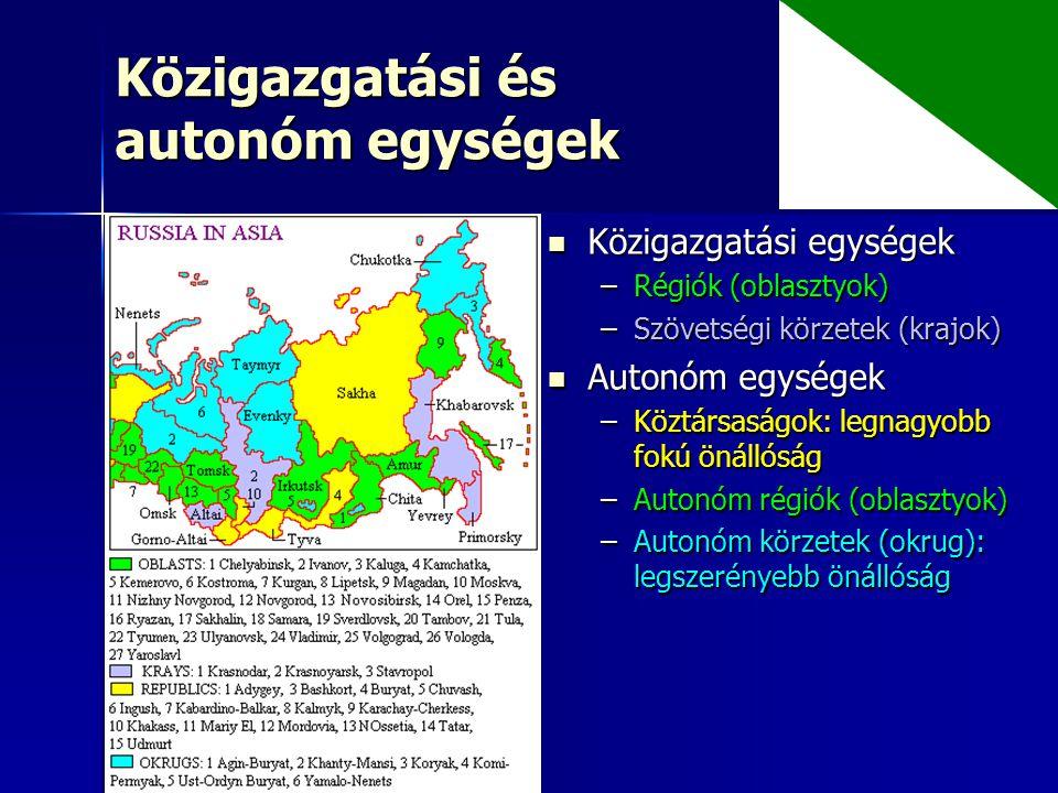Közigazgatási és autonóm egységek Közigazgatási egységek Közigazgatási egységek –Régiók (oblasztyok) –Szövetségi körzetek (krajok) Autonóm egységek Autonóm egységek –Köztársaságok: legnagyobb fokú önállóság –Autonóm régiók (oblasztyok) –Autonóm körzetek (okrug): legszerényebb önállóság