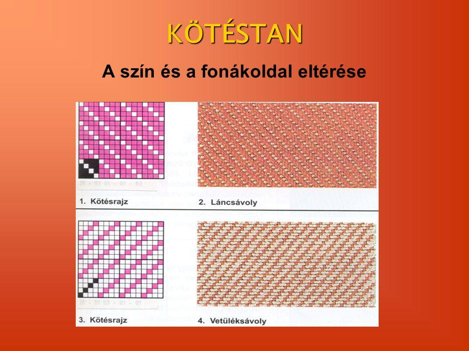 KÖTÉSTAN A szín és a fonákoldal eltérése