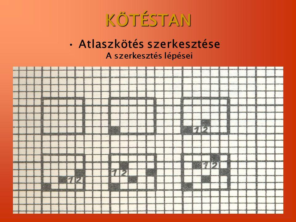 KÖTÉSTAN Atlaszkötés szerkesztése A szerkesztés lépései