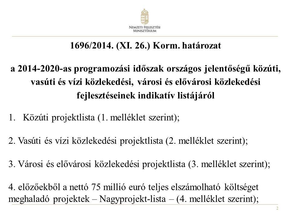 2 1696/2014. (XI. 26.) Korm. határozat a 2014-2020-as programozási időszak országos jelentőségű közúti, vasúti és vízi közlekedési, városi és előváros