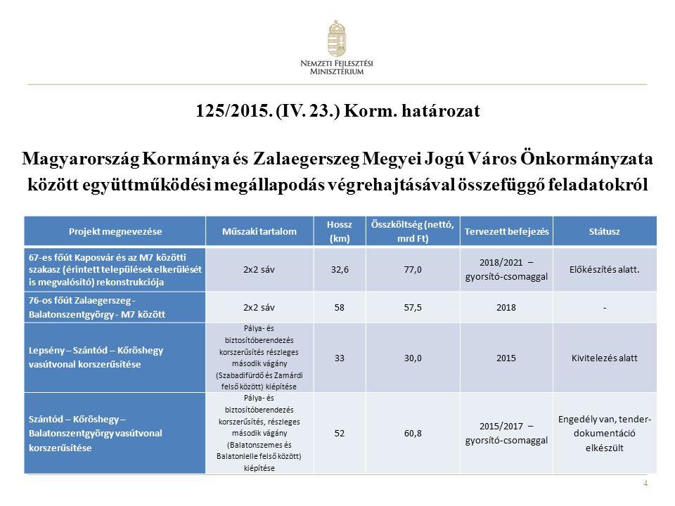 4 125/2015. (IV. 23.) Korm. határozat Magyarország Kormánya és Zalaegerszeg Megyei Jogú Város Önkormányzata között együttműködési megállapodás végreha