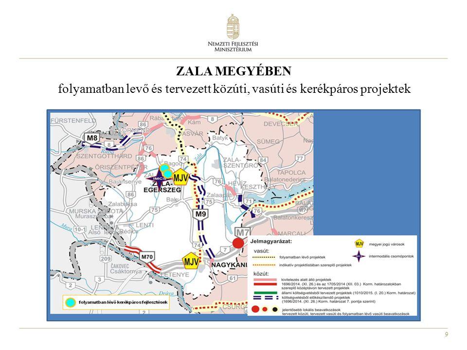 9 ZALA MEGYÉBEN folyamatban levő és tervezett közúti, vasúti és kerékpáros projektek