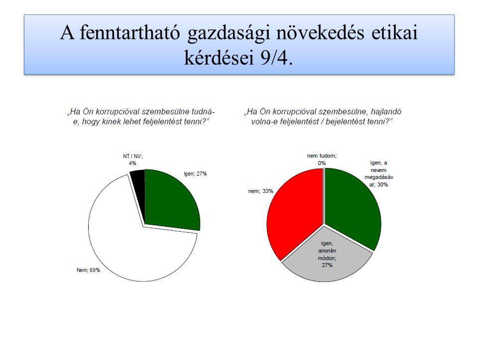 A fenntartható gazdasági növekedés etikai kérdései 9/4.