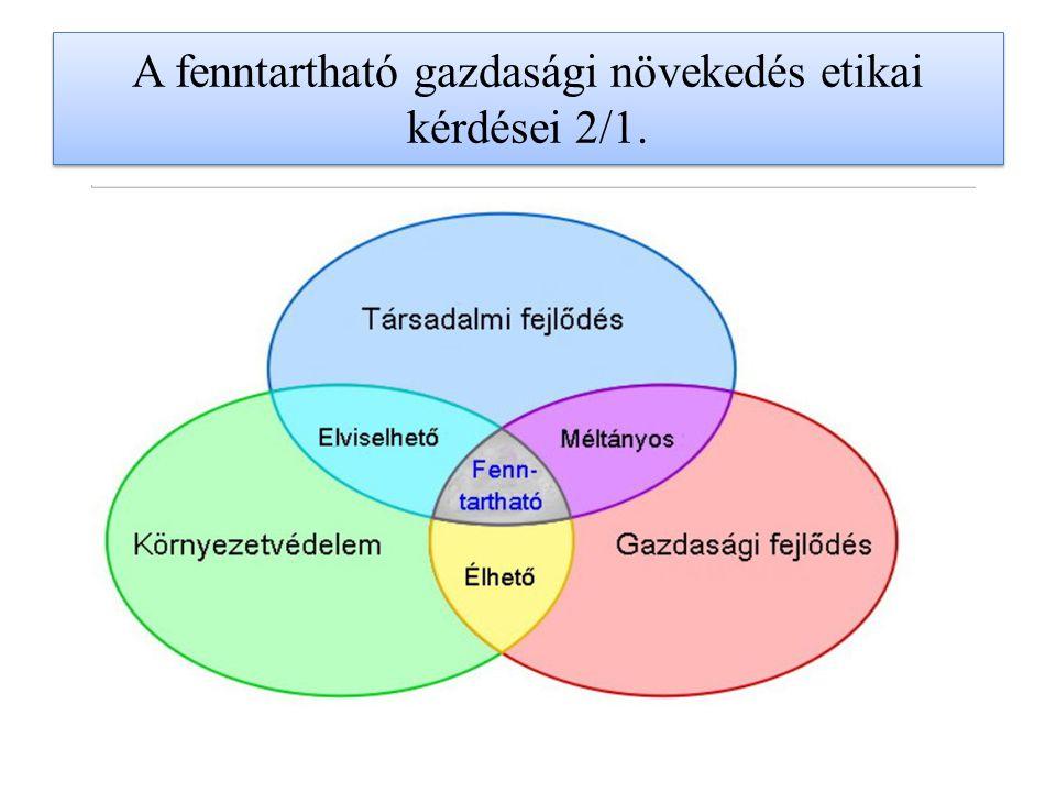 A fenntartható gazdasági növekedés etikai kérdései 6/1.