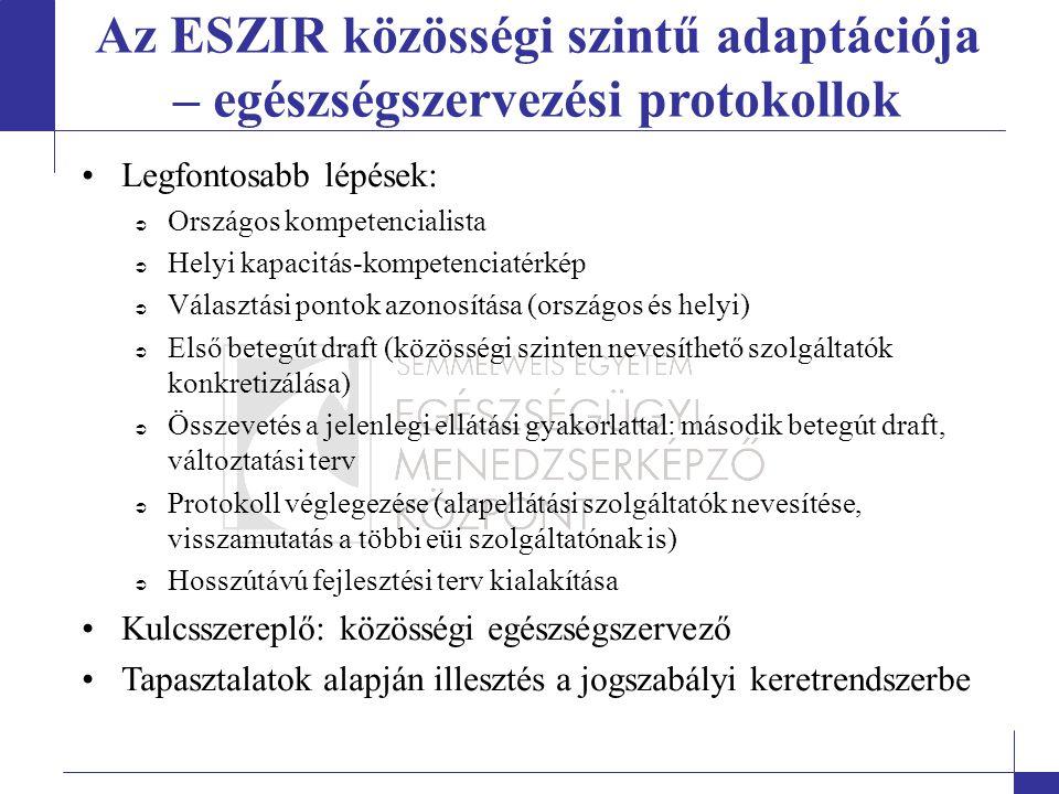 Az ESZIR közösségi szintű adaptációja – egészségszervezési protokollok Legfontosabb lépések:  Országos kompetencialista  Helyi kapacitás-kompetencia