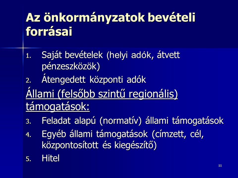 11 Az önkormányzatok bevételi forrásai 1. Saját bevételek (helyi adók, átvett pénzeszközök) 2.