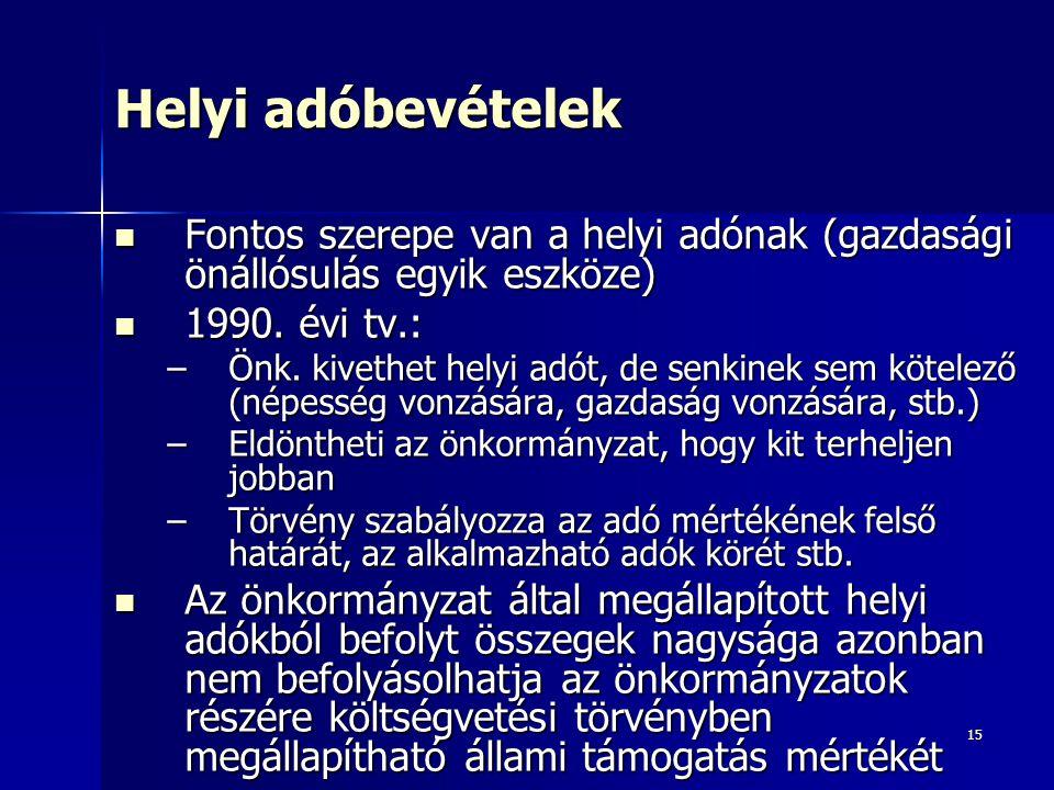 15 Helyi adóbevételek Fontos szerepe van a helyi adónak (gazdasági önállósulás egyik eszköze) Fontos szerepe van a helyi adónak (gazdasági önállósulás egyik eszköze) 1990.