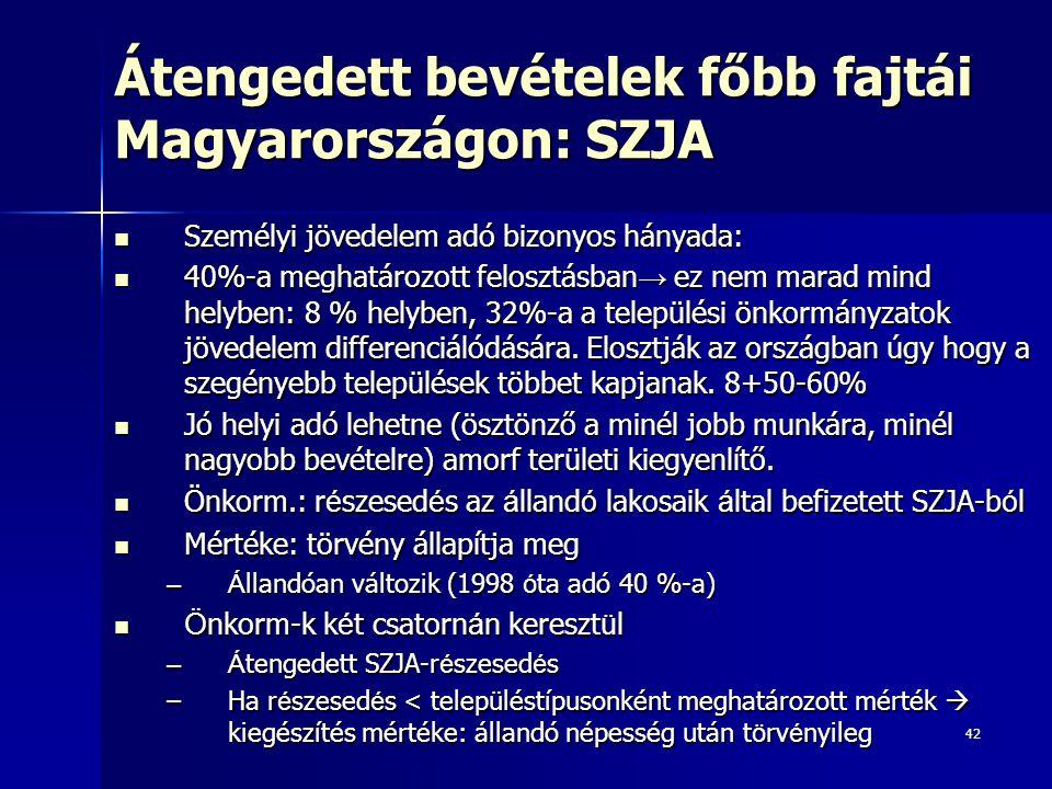 42 Átengedett bevételek főbb fajtái Magyarországon: SZJA Személyi jövedelem adó bizonyos hányada: Személyi jövedelem adó bizonyos hányada: 40%-a meghatározott felosztásban → ez nem marad mind helyben: 8 % helyben, 32%-a a települési önkormányzatok jövedelem differenciálódására.