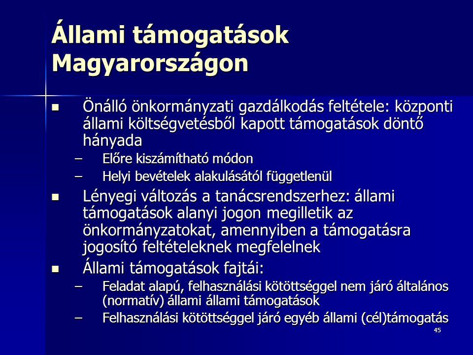 45 Állami támogatások Magyarországon Önálló önkormányzati gazdálkodás feltétele: központi állami költségvetésből kapott támogatások döntő hányada Önálló önkormányzati gazdálkodás feltétele: központi állami költségvetésből kapott támogatások döntő hányada –Előre kiszámítható módon –Helyi bevételek alakulásától függetlenül Lényegi változás a tanácsrendszerhez: állami támogatások alanyi jogon megilletik az önkormányzatokat, amennyiben a támogatásra jogosító feltételeknek megfelelnek Lényegi változás a tanácsrendszerhez: állami támogatások alanyi jogon megilletik az önkormányzatokat, amennyiben a támogatásra jogosító feltételeknek megfelelnek Állami támogatások fajtái: Állami támogatások fajtái: –Feladat alapú, felhasználási kötöttséggel nem járó általános (normatív) állami állami támogatások –Felhasználási kötöttséggel járó egyéb állami (cél)támogatás