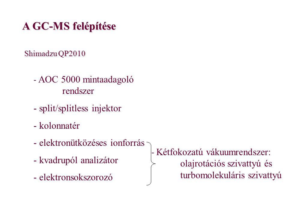 A GC-MS felépítése Shimadzu QP2010 - AOC 5000 mintaadagoló rendszer - split/splitless injektor - kolonnatér - elektronütközéses ionforrás - kvadrupól analizátor - elektronsokszorozó - Kétfokozatú vákuumrendszer: olajrotációs szivattyú és turbomolekuláris szivattyú