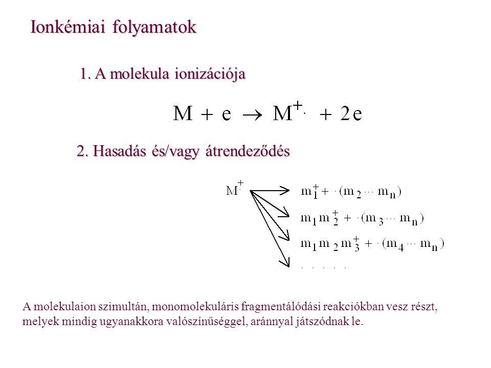 Ionkémiai folyamatok 1. A molekula ionizációja 2. Hasadás és/vagy átrendeződés A molekulaion szimultán, monomolekuláris fragmentálódási reakciókban ve